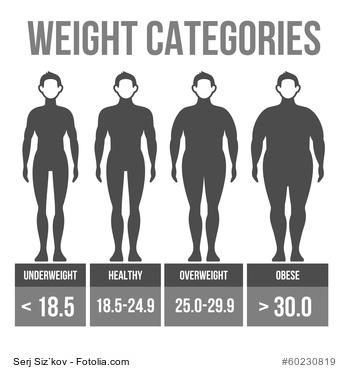 Verbeamtung: Aussagekraft des BMI für die gesundheitliche Eignung