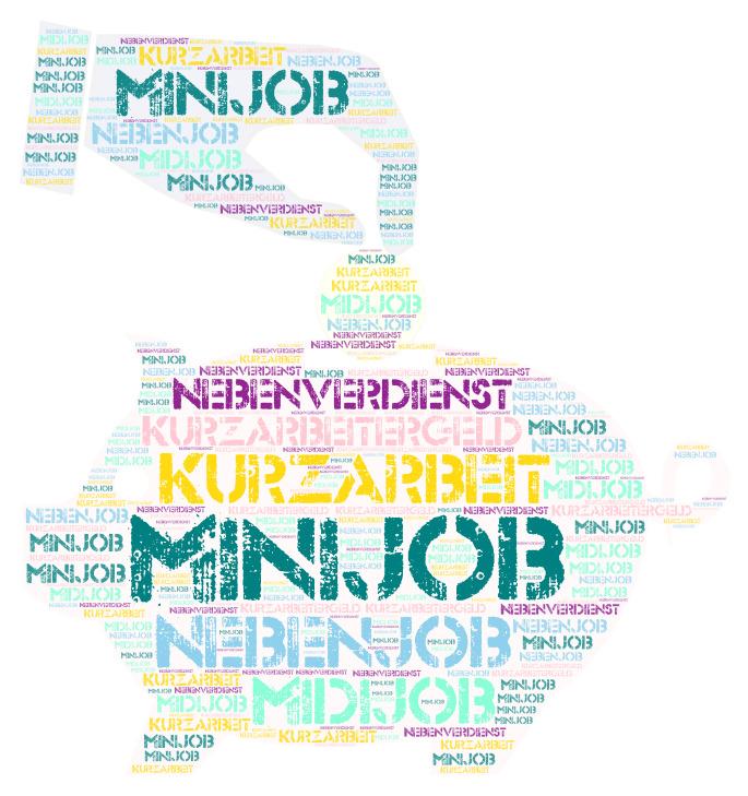 Minijob und Kurzarbeit